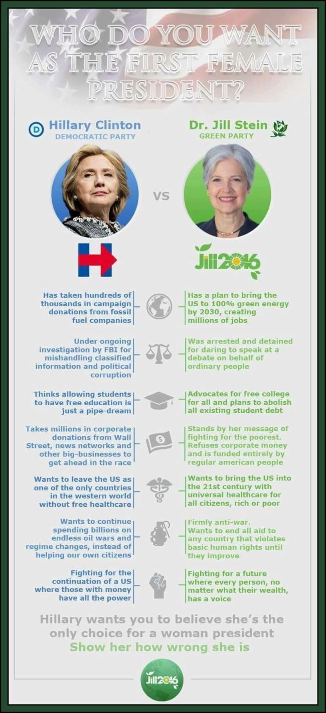 presidential-hill-jill-stats